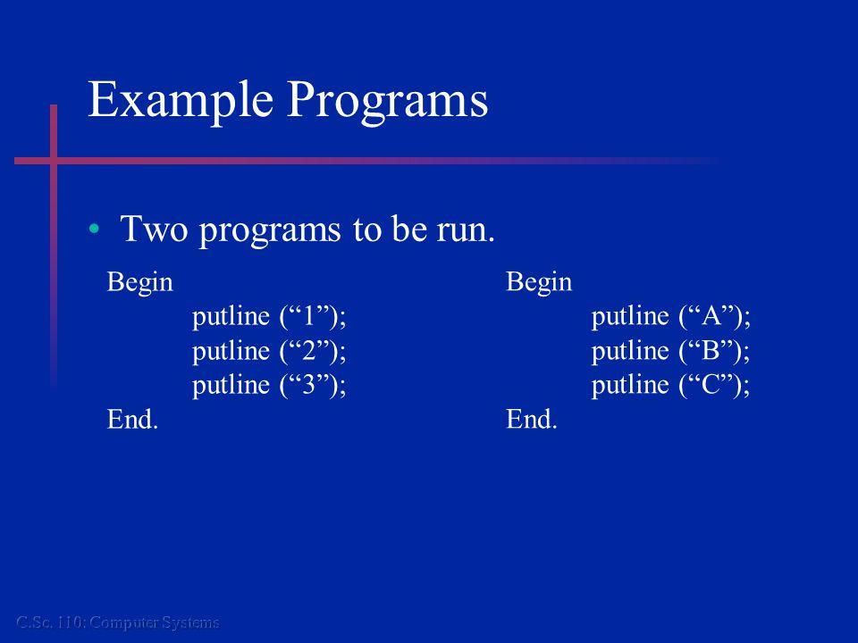 Demo JUMPIDLE STARTIT:LDBASEBASETABLE+ JUMPSUBSAVE_IT IDLE:LDAPTE JNZDISPATCH JUMPIDLE PTE =1 Acc = 1 Base = 0 Limit = 0 Index = 1 0 1 2 3 4 5