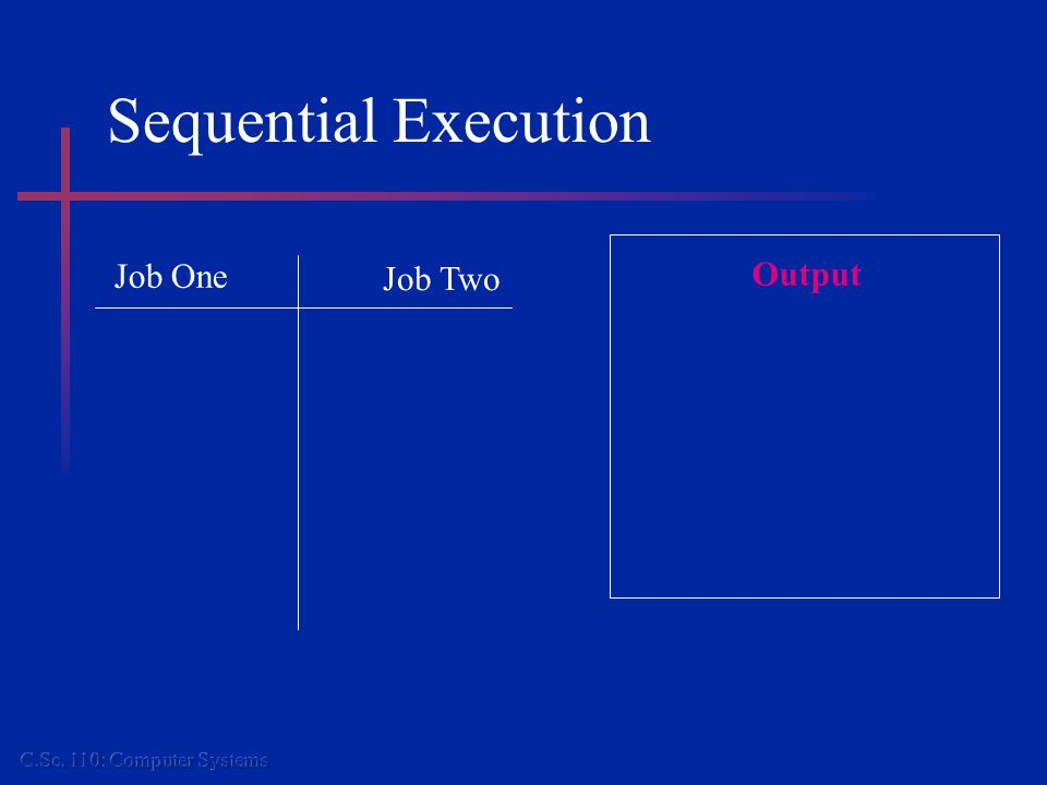 Sequential Execution Job One Job Two Output