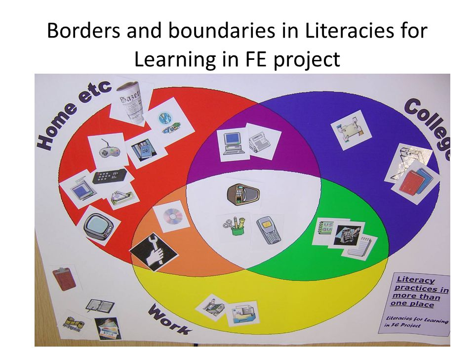 Borders and boundaries in Literacies for Learning in FE project