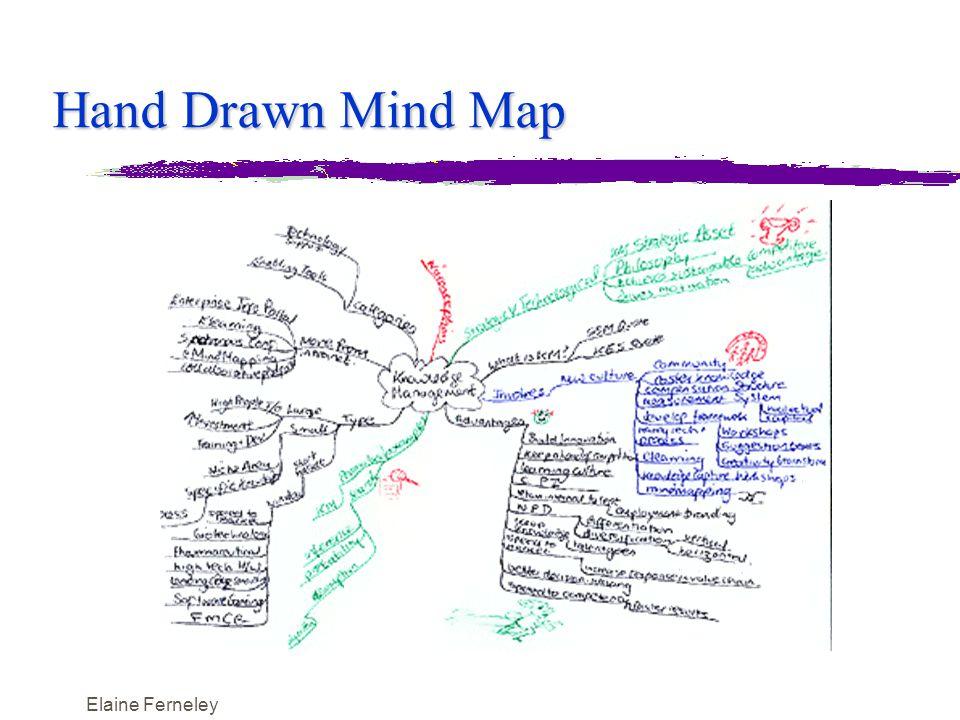 Elaine Ferneley Hand Drawn Mind Map