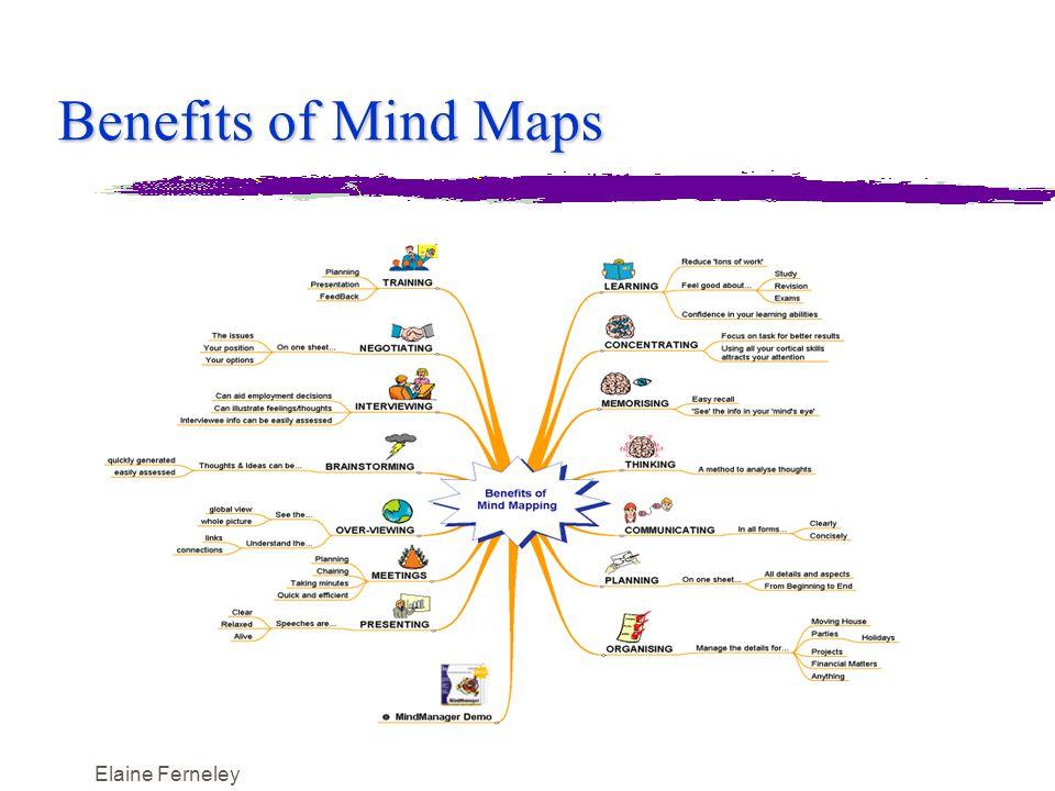 Elaine Ferneley Benefits of Mind Maps
