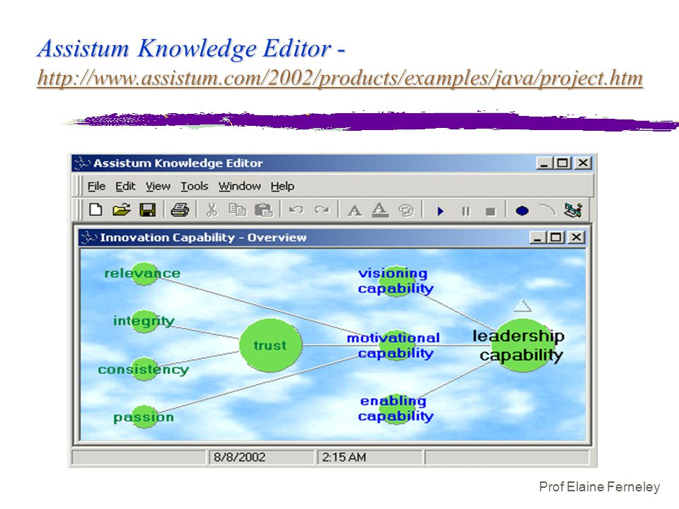 Prof Elaine Ferneley Assistum Knowledge Editor - http://www.assistum.com/2002/products/examples/java/project.htm http://www.assistum.com/2002/products