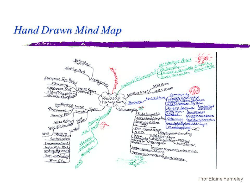 Prof Elaine Ferneley Hand Drawn Mind Map