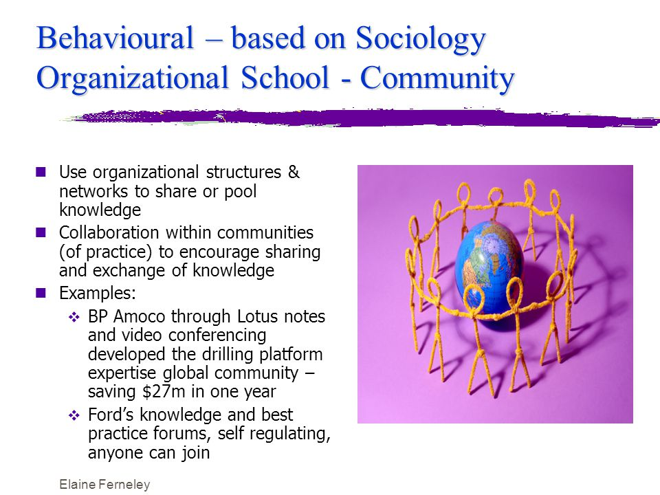 Elaine Ferneley Behavioural – based on Sociology Organizational School - Community nUse organizational structures & networks to share or pool knowledge nCollaboration within communities (of practice) to encourage sharing and exchange of knowledge nExamples:  BP Amoco through Lotus notes and video conferencing developed the drilling platform expertise global community – saving $27m in one year  Ford's knowledge and best practice forums, self regulating, anyone can join