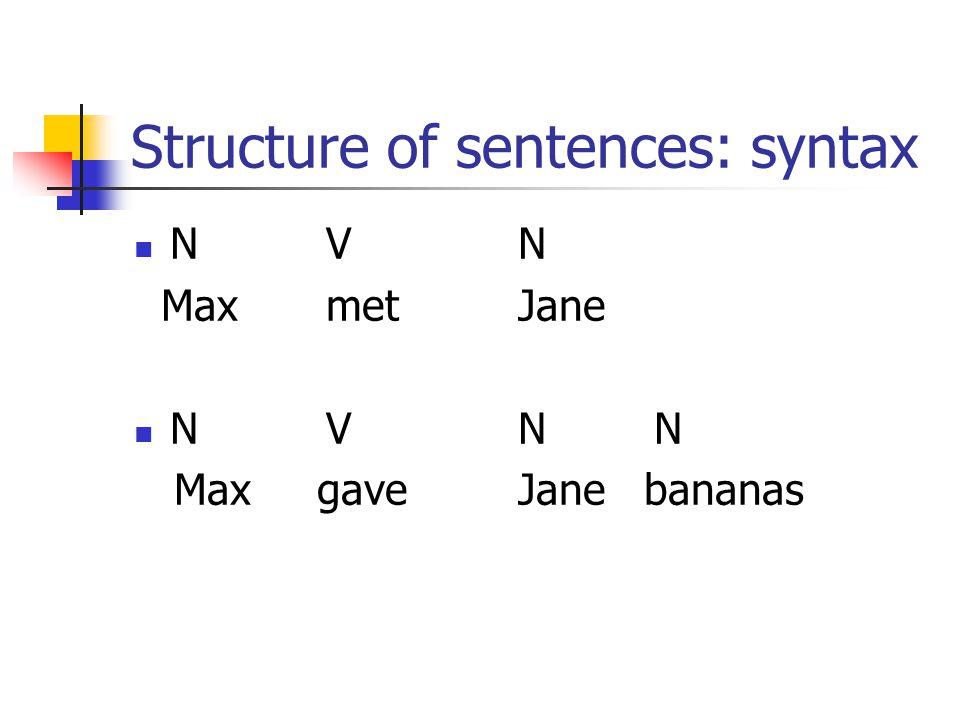 Structure of sentences: syntax N VN MaxmetJane NVN N Max gave Jane bananas