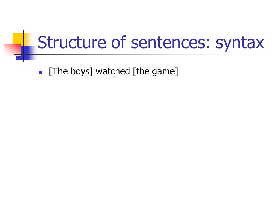 Structure of sentences: syntax [The boys] watched [the game]
