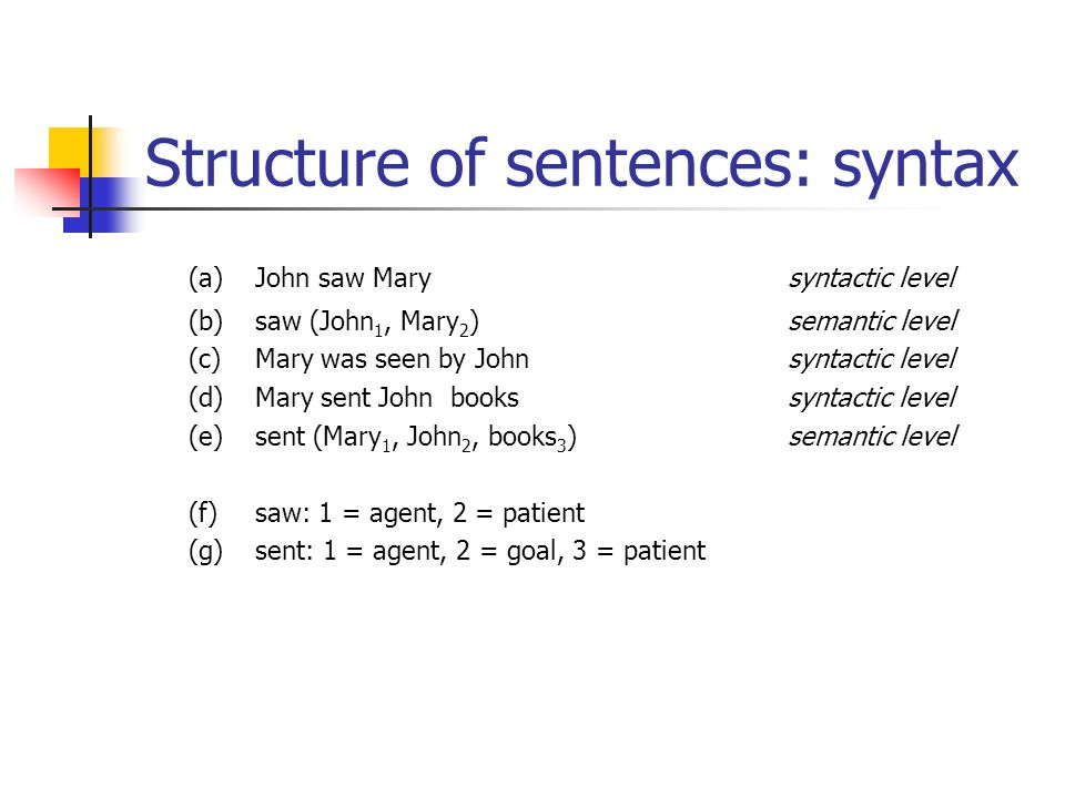 Structure of sentences: syntax (a)John saw Marysyntactic level (b)saw (John 1, Mary 2 )semantic level (c)Mary was seen by Johnsyntactic level (d)Mary sent John bookssyntactic level (e)sent (Mary 1, John 2, books 3 )semantic level (f)saw: 1 = agent, 2 = patient (g)sent: 1 = agent, 2 = goal, 3 = patient