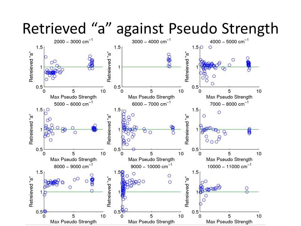 Retrieved a against Pseudo Strength