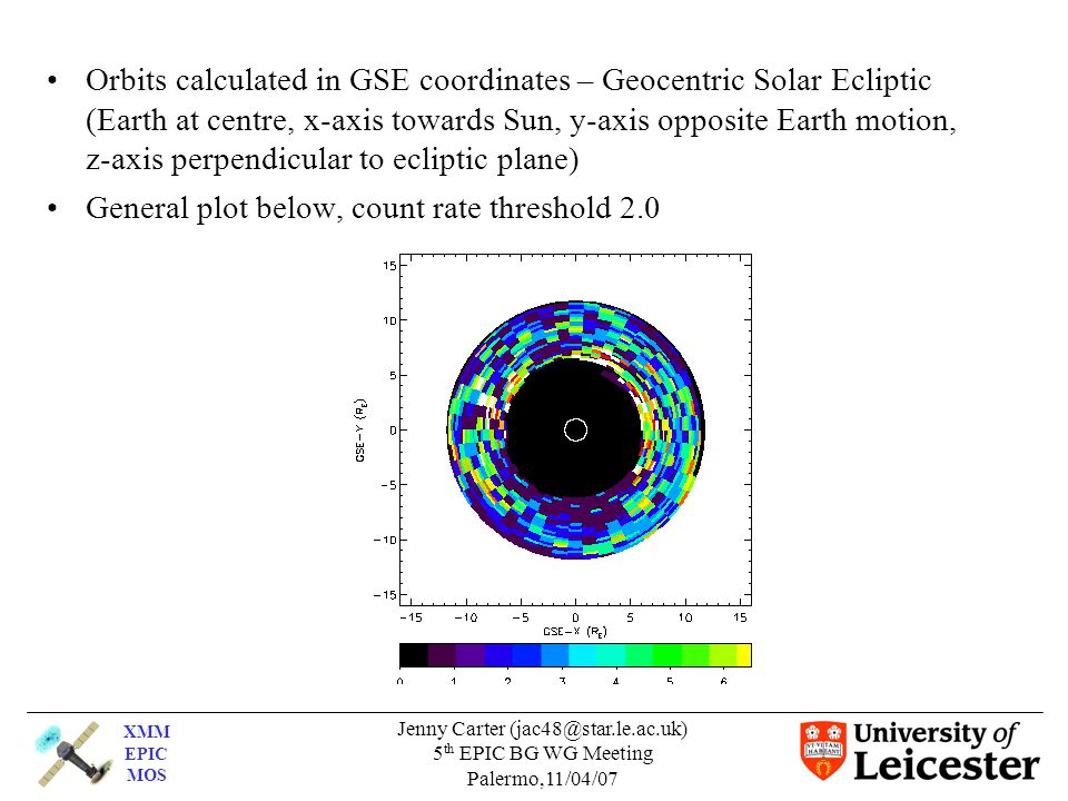 XMM EPIC MOS Jenny Carter (jac48@star.le.ac.uk) 5 th EPIC BG WG Meeting Palermo,11/04/07 Orbits calculated in GSE coordinates – Geocentric Solar Eclip