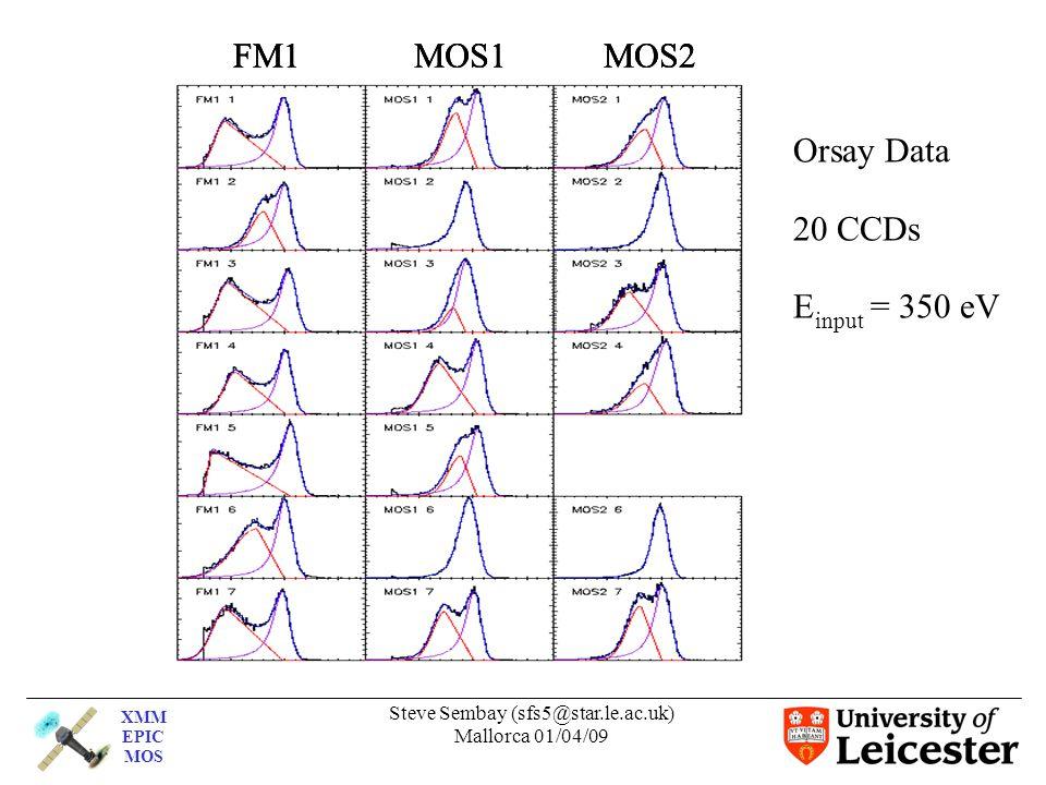XMM EPIC MOS Steve Sembay (sfs5@star.le.ac.uk) Mallorca 01/04/09 FM1MOS1MOS2FM1MOS1MOS2FM1MOS1MOS2 Orsay Data 20 CCDs E input = 350 eV
