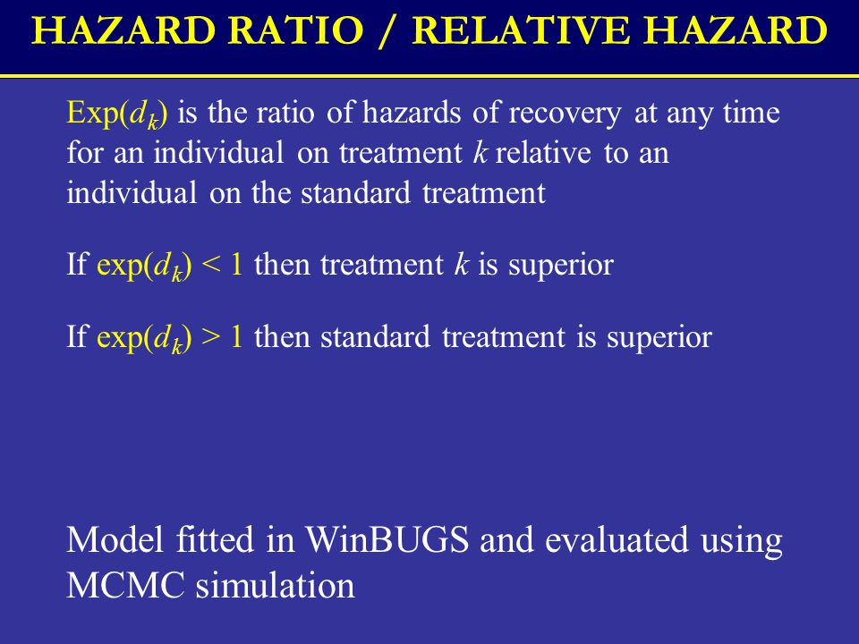 Exp(d k ) is the ratio of hazards of recovery at any time for an individual on treatment k relative to an individual on the standard treatment If exp(d k ) < 1 then treatment k is superior If exp(d k ) > 1 then standard treatment is superior Model fitted in WinBUGS and evaluated using MCMC simulation HAZARD RATIO / RELATIVE HAZARD