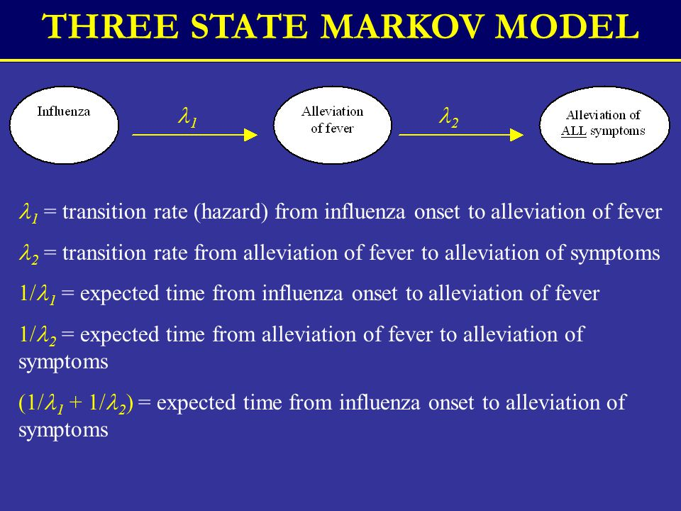 THREE STATE MARKOV MODEL 1 = transition rate (hazard) from influenza onset to alleviation of fever 2 = transition rate from alleviation of fever to alleviation of symptoms 1/ 1 = expected time from influenza onset to alleviation of fever 1/ 2 = expected time from alleviation of fever to alleviation of symptoms (1/ 1 + 1/ 2 ) = expected time from influenza onset to alleviation of symptoms 1 2
