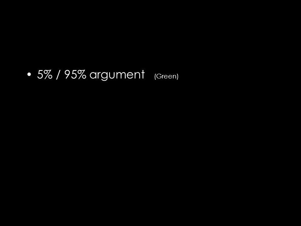 5% / 95% argument (Green)