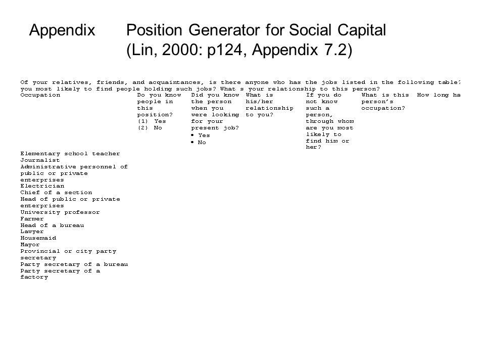 AppendixPosition Generator for Social Capital (Lin, 2000: p124, Appendix 7.2)