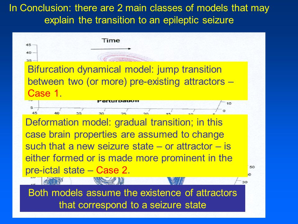 Bifurcation dynamical model: jump transition – Case 1.