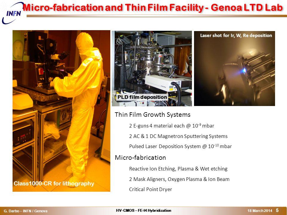 HV-CMOS – FE-I4 Hybridization G.