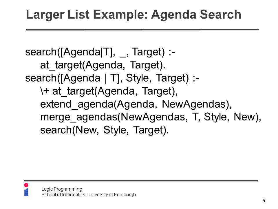 9 Logic Programming School of Informatics, University of Edinburgh Larger List Example: Agenda Search search([Agenda|T], _, Target) :- at_target(Agenda, Target).
