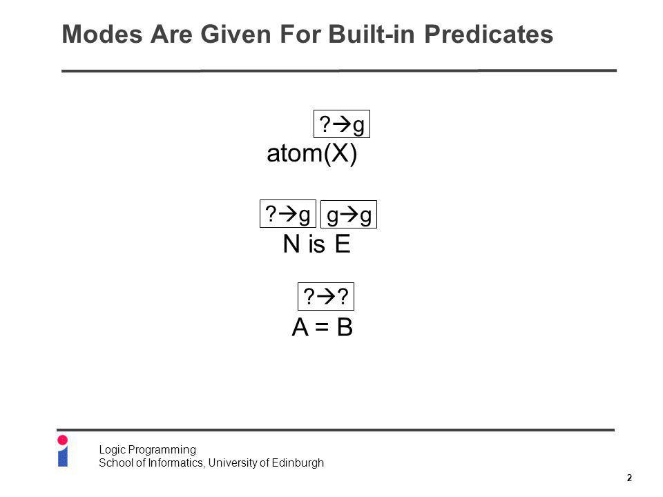 2 Logic Programming School of Informatics, University of Edinburgh Modes Are Given For Built-in Predicates N is E gggg g g atom(X) g g A = B  