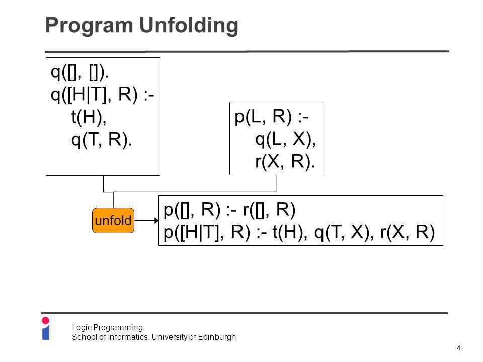 5 Logic Programming School of Informatics, University of Edinburgh Program Folding s(A, B) :- q(A,C), r(C,B).