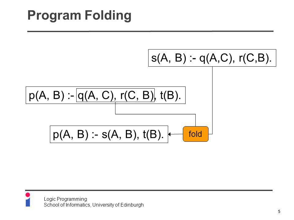 5 Logic Programming School of Informatics, University of Edinburgh Program Folding s(A, B) :- q(A,C), r(C,B).