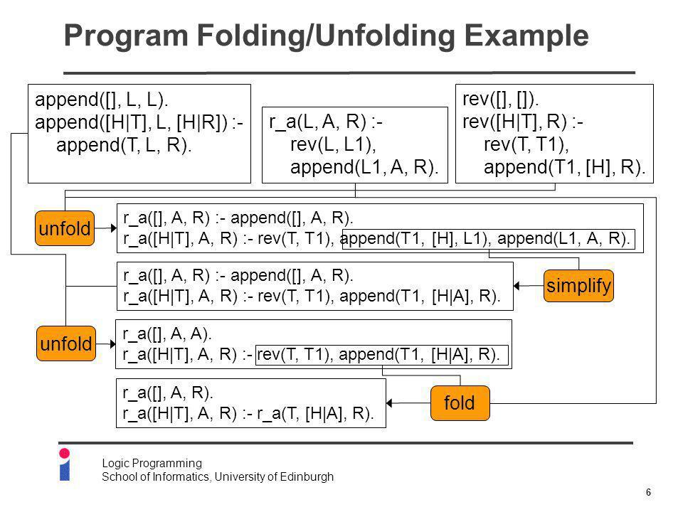 7 Logic Programming School of Informatics, University of Edinburgh Preserving a Common Control Structure path([X _], X, []).