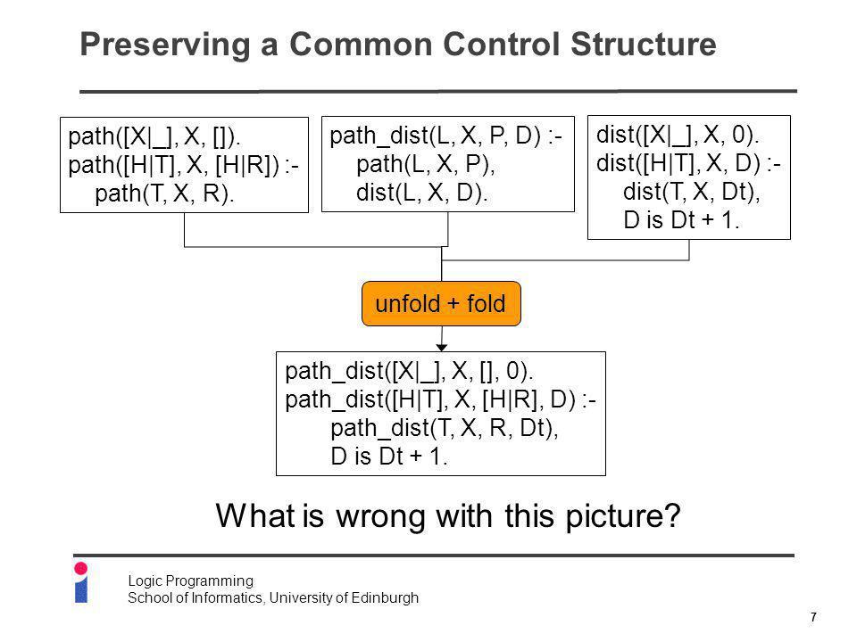 8 Logic Programming School of Informatics, University of Edinburgh Preserving a Common Control Structure path([X _], X, []).