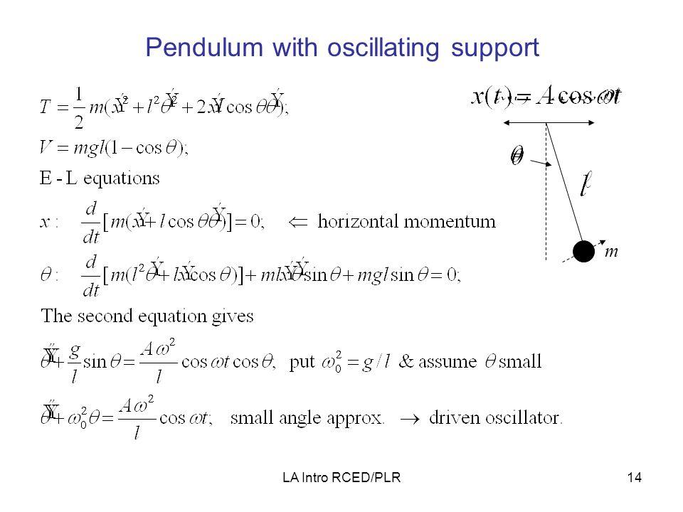 LA Intro RCED/PLR14 Pendulum with oscillating support m