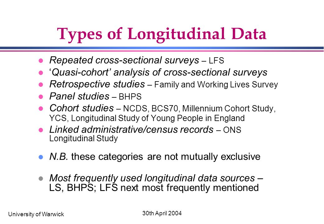 University of Warwick 30th April 2004 Types of Longitudinal Data l Repeated cross-sectional surveys – LFS l 'Quasi-cohort' analysis of cross-sectional surveys l Retrospective studies – Family and Working Lives Survey l Panel studies – BHPS l Cohort studies – NCDS, BCS70, Millennium Cohort Study, YCS, Longitudinal Study of Young People in England l Linked administrative/census records – ONS Longitudinal Study l N.B.