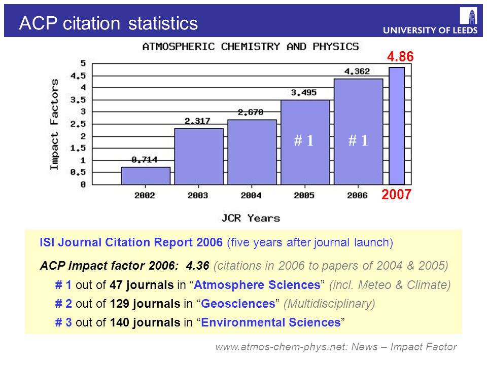 ISI Journal Citation Report 2006 (five years after journal launch) ACP impact factor 2006: 4.36 (citations in 2006 to papers of 2004 & 2005) # 1 out of 47 journals in Atmosphere Sciences (incl.