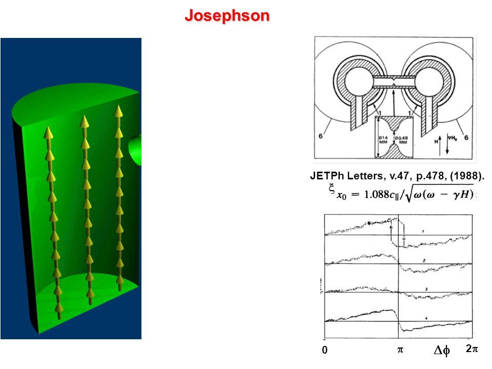 22  0   JETPh Letters, v.47, p.478, (1988). Josephson