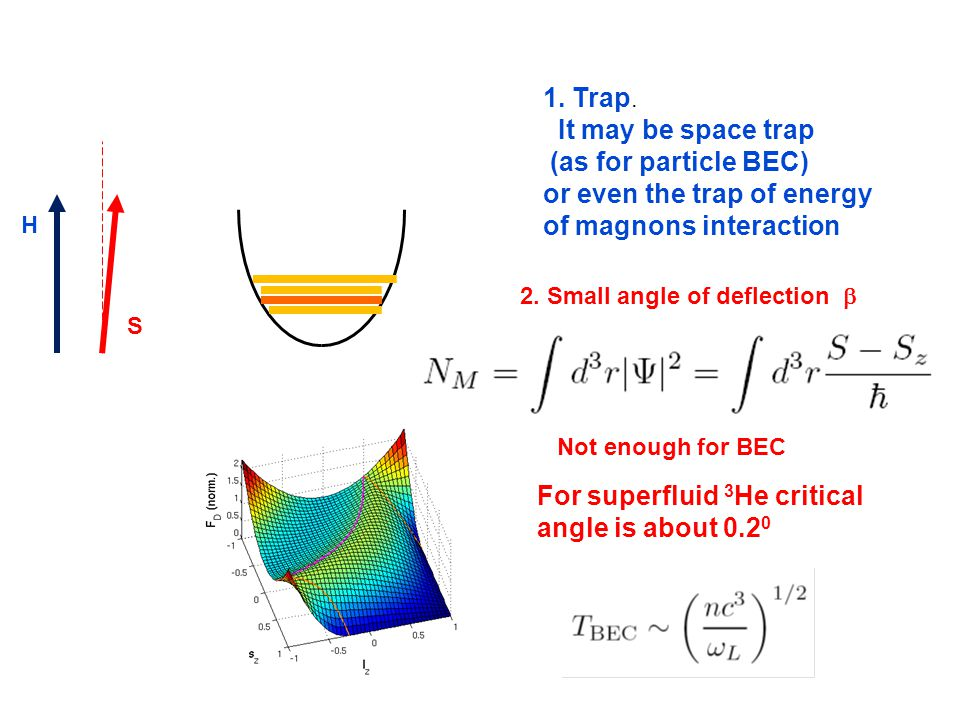 2. Small angle of deflection  H S Not enough for BEC For superfluid 3 He critical angle is about 0.2 0 1. Trap. It may be space trap (as for particle
