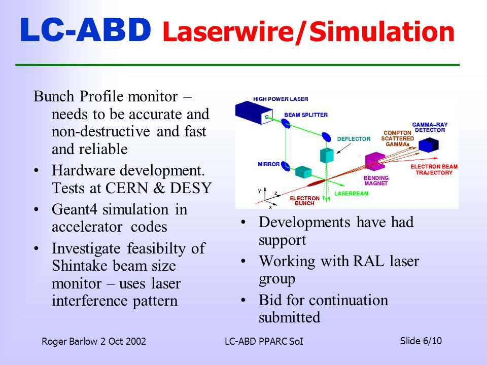 LC-ABD Roger Barlow 2 Oct 2002LC-ABD PPARC SoI Slide 6/10 Laserwire/Simulation Bunch Profile monitor – needs to be accurate and non-destructive and fast and reliable Hardware development.