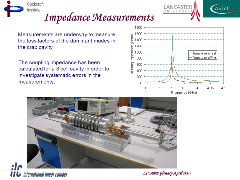 Cockcroft Institute Impedance Measurements LC-ABD plenary April 2007 The coupling impedance has been calculated for a 3 cell cavity in order to invest