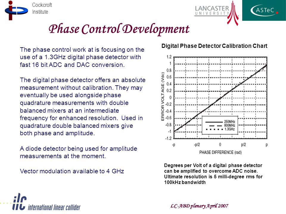 Cockcroft Institute Phase Control Development The phase control work at is focusing on the use of a 1.3GHz digital phase detector with fast 16 bit ADC
