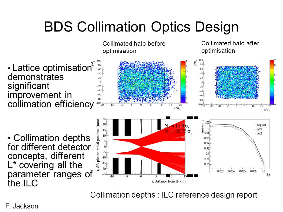 BDS Collimation Optics Design Lattice optimisation demonstrates significant improvement in collimation efficiency Collimation depths for different detector concepts, different L* covering all the parameter ranges of the ILC Collimated halo before optimisation Collimated halo after optimisation Collimation depths : ILC reference design report F.