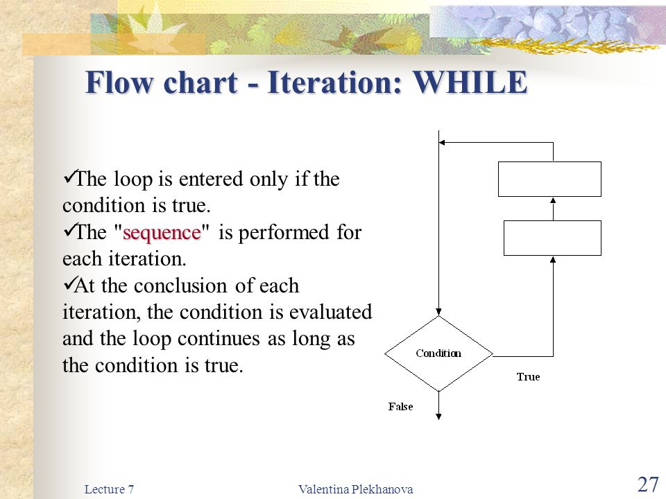 Lecture 7Valentina Plekhanova 27 Flow chart - Iteration: WHILE The loop is entered only if the condition is true.