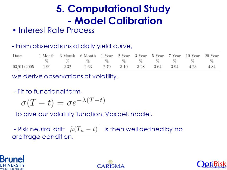 5. Computational Study - Model Calibration Interest Rate Process - From observations of daily yield curve, we derive observations of volatility. - Fit
