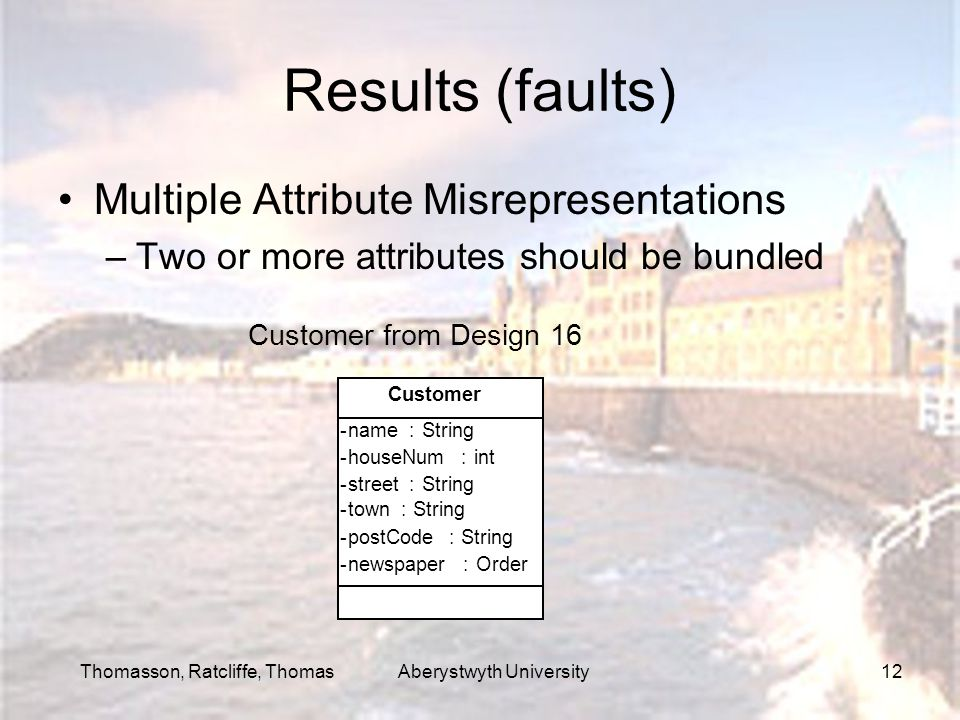 Thomasson, Ratcliffe, Thomas Aberystwyth University12 Results (faults) Multiple Attribute Misrepresentations –Two or more attributes should be bundled - name : String - houseNum : int - street : String - town : String - postCode : String - newspaper : Order Customer Customer from Design 16