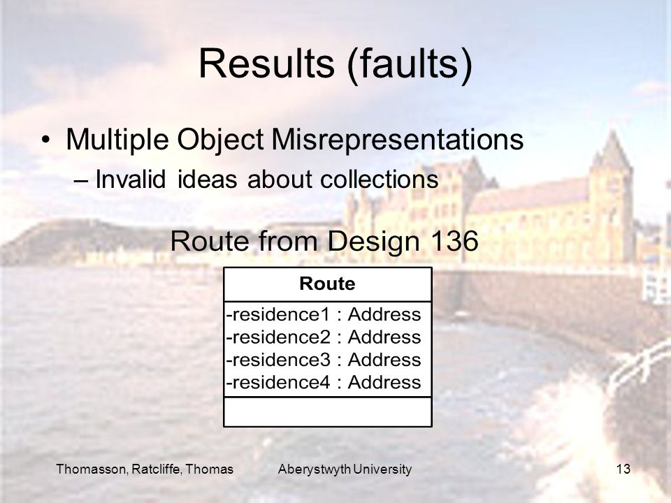 Thomasson, Ratcliffe, Thomas Aberystwyth University13 Results (faults) Multiple Object Misrepresentations –Invalid ideas about collections