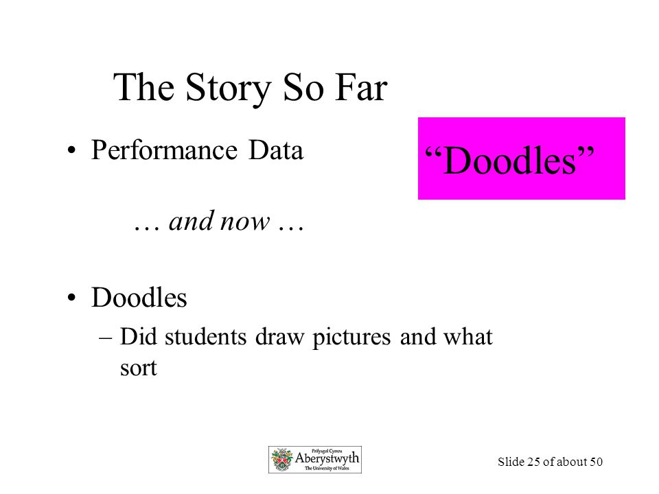 Slide 24 of about 50 The Story So Far Performance Data … and now …