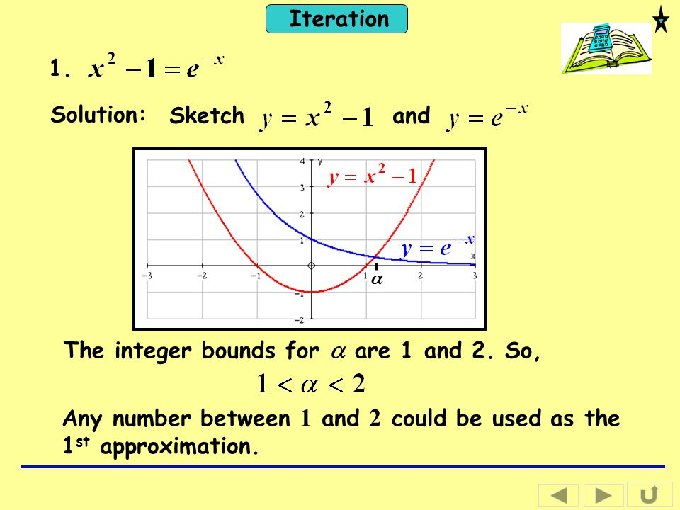 Iteration Solution: 1. Sketch and The integer bounds for  are 1 and 2. So,  Any number between 1 and 2 could be used as the 1 st approximation.