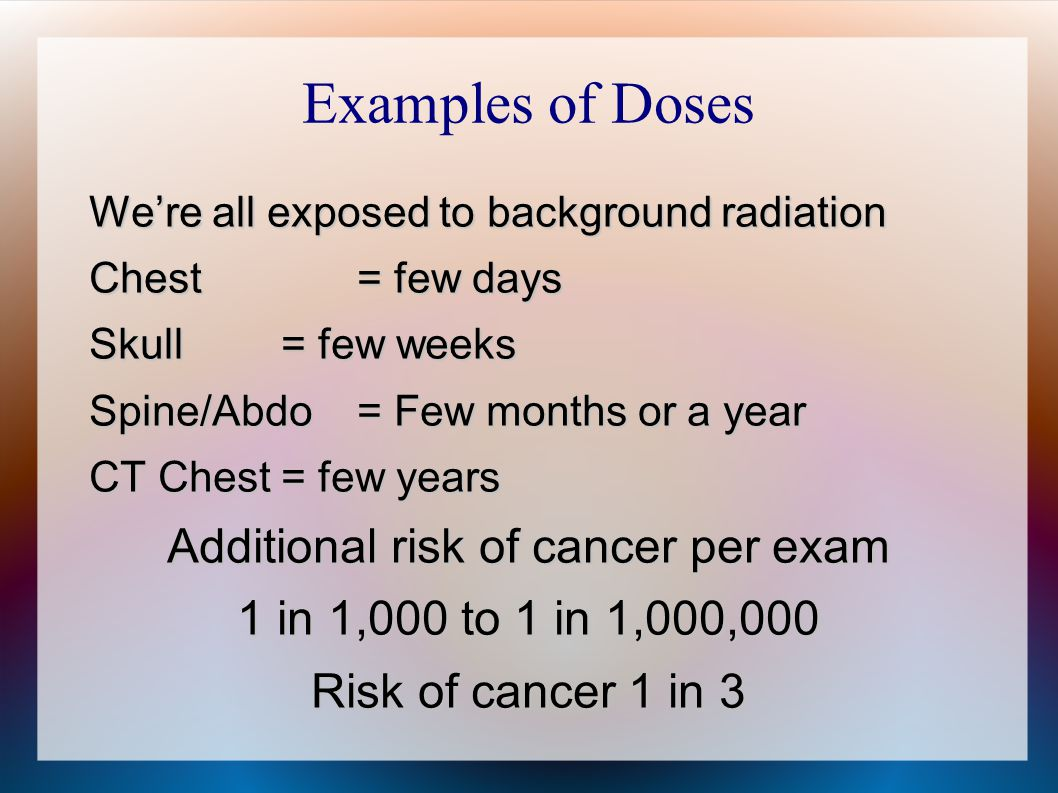Examples of Doses We're all exposed to background radiation Chest = few days Skull = few weeks Spine/Abdo= Few months or a year CT Chest= few years Additional risk of cancer per exam 1 in 1,000 to 1 in 1,000,000 Risk of cancer 1 in 3