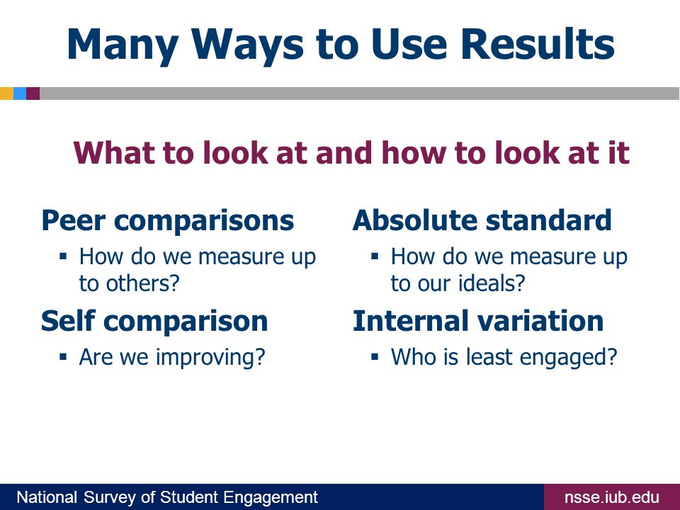 nsse.iub.eduNational Survey of Student Engagement Many Ways to Use Results Peer comparisons  How do we measure up to others.