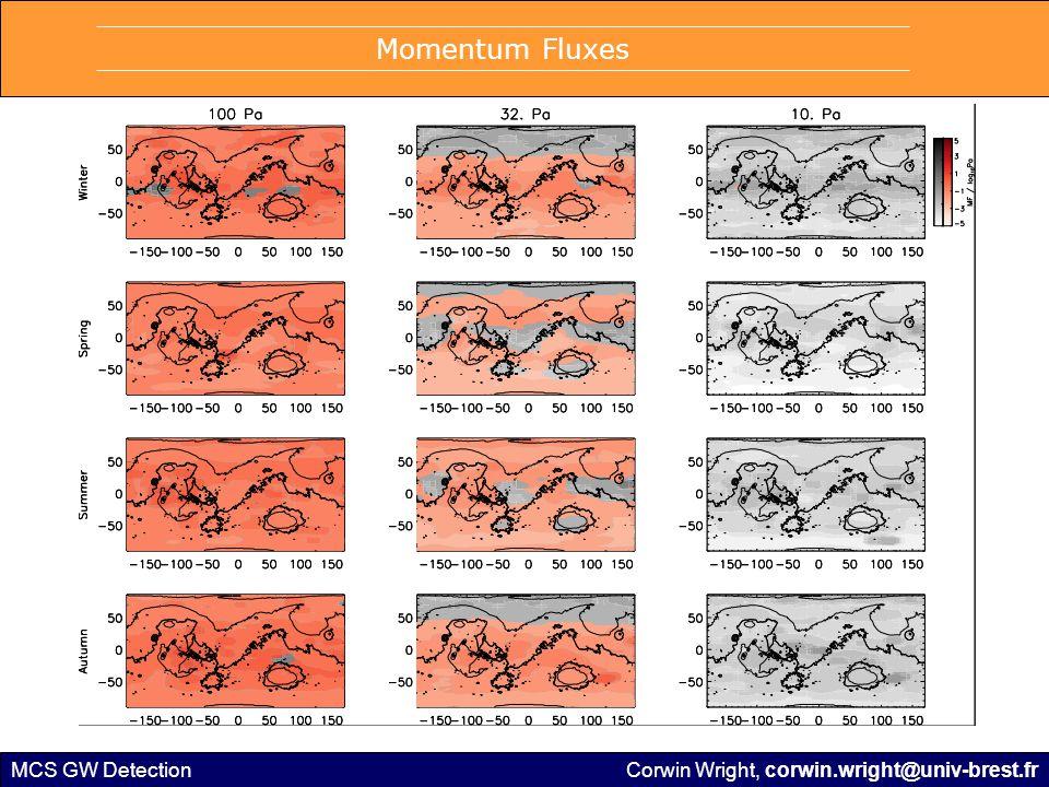 MCS GW Detection Momentum Fluxes Corwin Wright, corwin.wright@univ-brest.fr