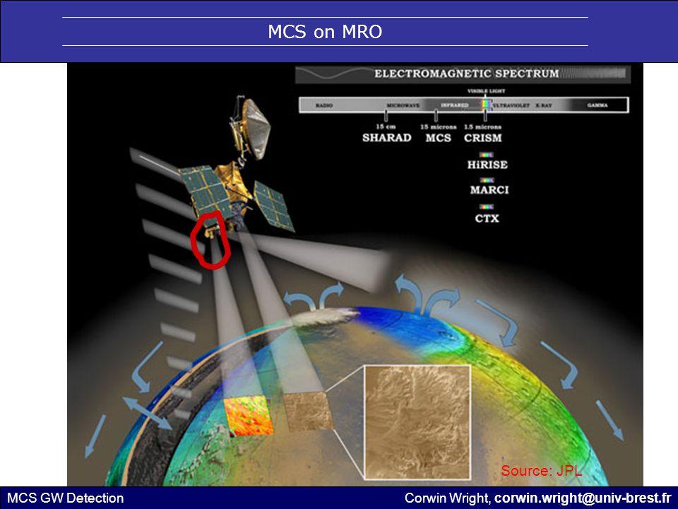 MCS GW Detection MCS Results Corwin Wright, corwin.wright@univ-brest.fr