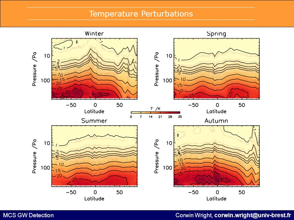 MCS GW Detection Temperature Perturbations Corwin Wright, corwin.wright@univ-brest.fr