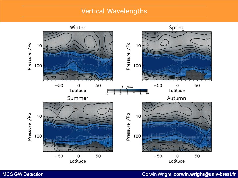 MCS GW Detection Vertical Wavelengths Corwin Wright, corwin.wright@univ-brest.fr