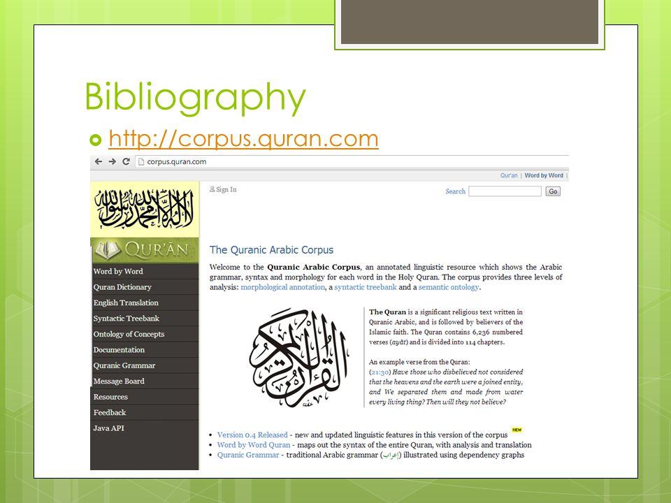 Bibliography  http://corpus.quran.com http://corpus.quran.com