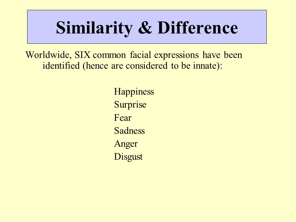 Similarity & Difference Worldwide, SIX common facial expressions have been identified (hence are considered to be innate): Happiness Surprise Fear Sad