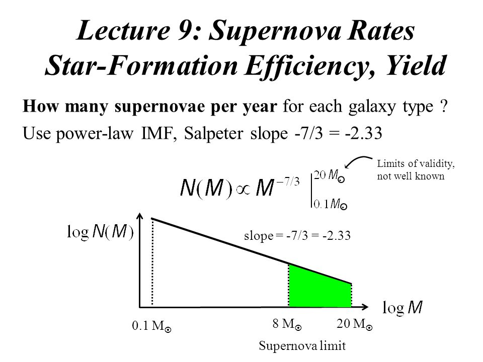 Lecture 9: Supernova Rates Star-Formation Efficiency, Yield How many supernovae per year for each galaxy type .
